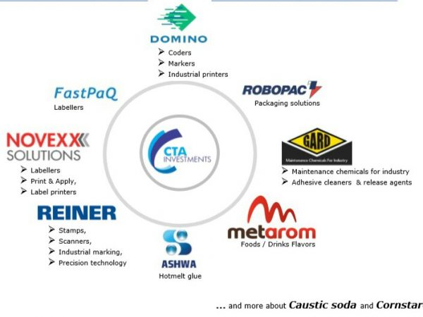 all_partners